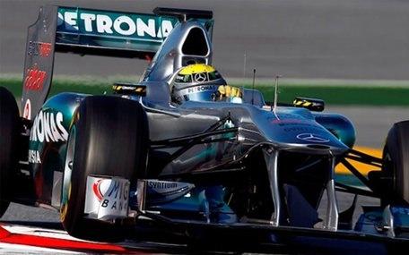 Formel 1 Event Gavekort